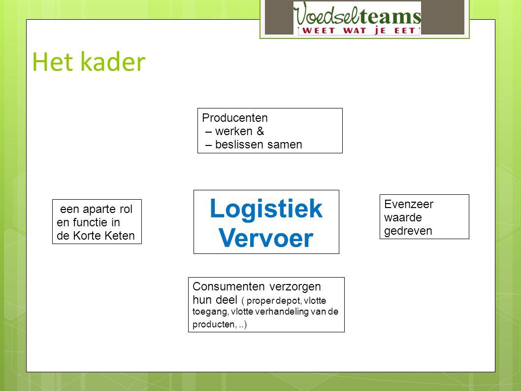 Het kader Logistiek Vervoer Producenten – werken & – beslissen samen