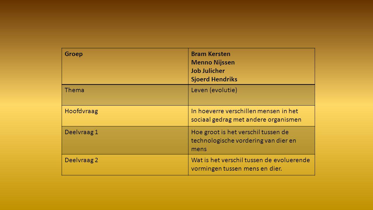 Groep Bram Kersten. Menno Nijssen. Job Julicher. Sjoerd Hendriks. Thema. Leven (evolutie) Hoofdvraag.