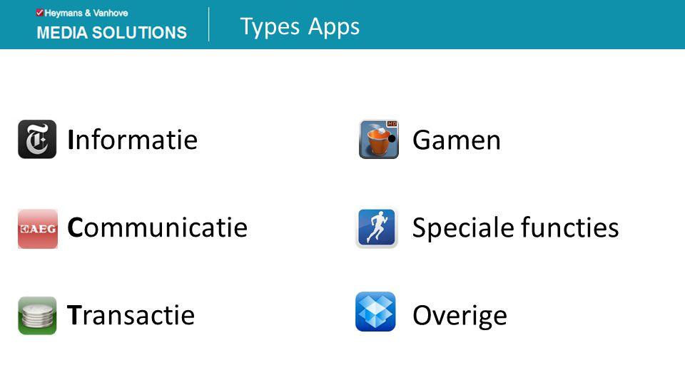 Informatie Communicatie Transactie Gamen Speciale functies Overige
