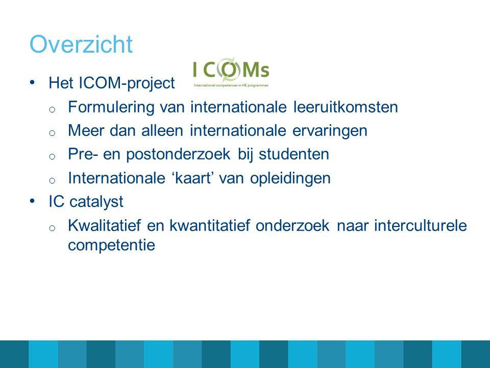 Overzicht Het ICOM-project