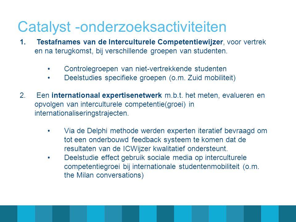 Catalyst -onderzoeksactiviteiten