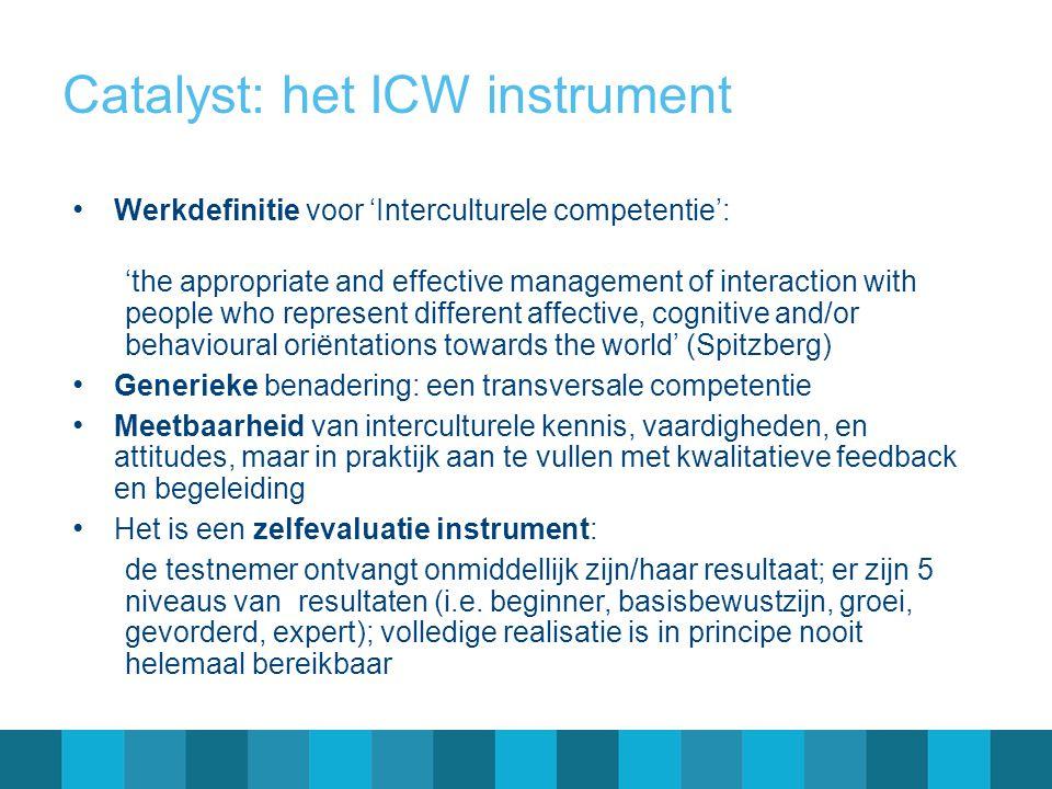 Catalyst: het ICW instrument