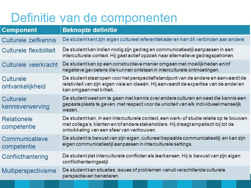 Definitie van de componenten