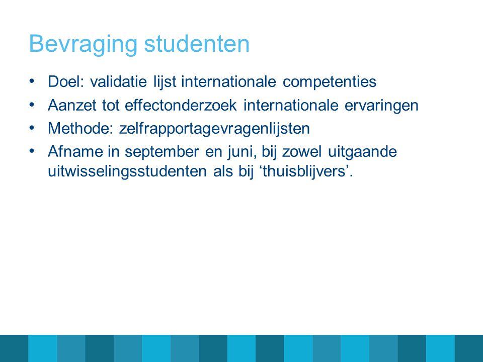 Bevraging studenten Doel: validatie lijst internationale competenties