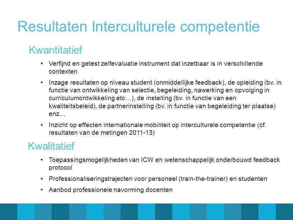 Resultaten Interculturele competentie