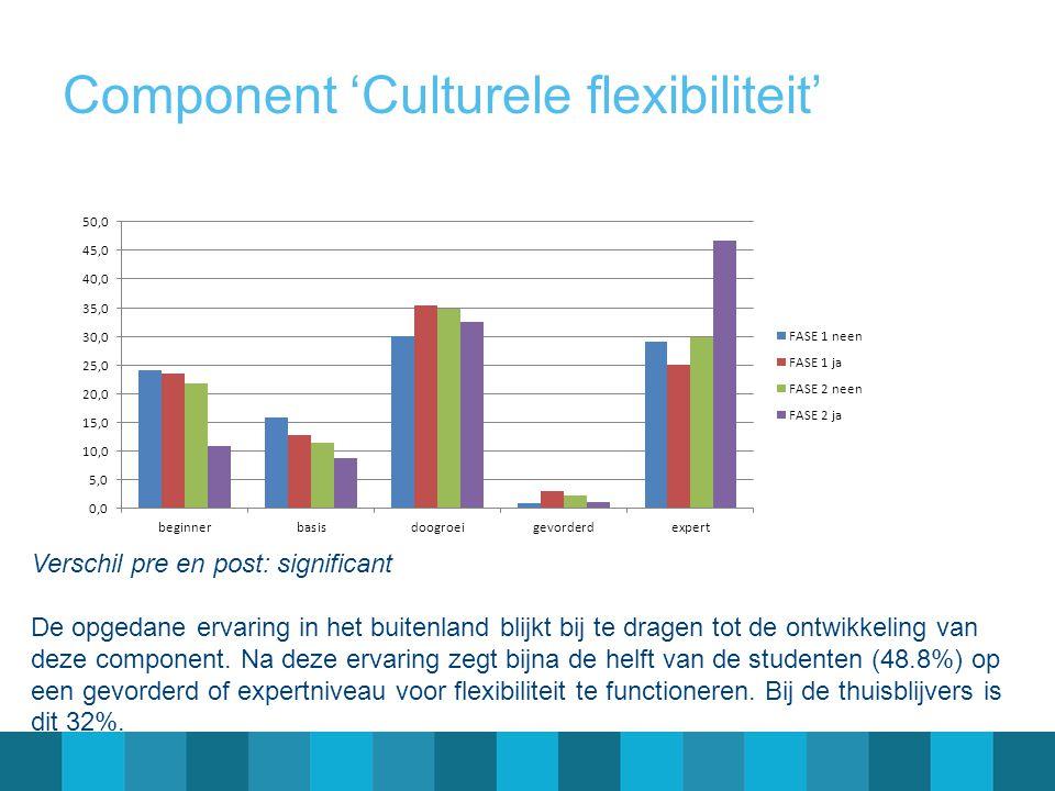 Component 'Culturele flexibiliteit'