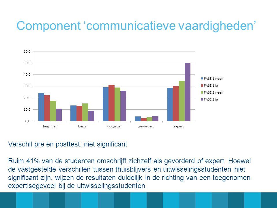 Component 'communicatieve vaardigheden'