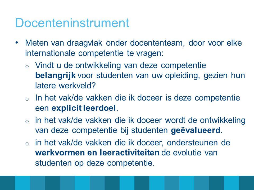 Docenteninstrument Meten van draagvlak onder docententeam, door voor elke internationale competentie te vragen:
