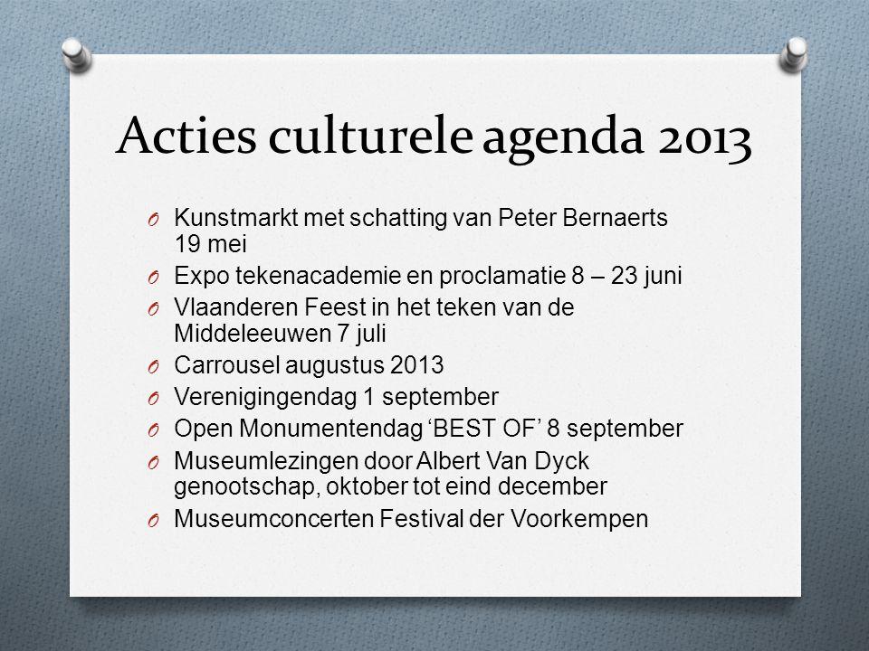 Acties culturele agenda 2013