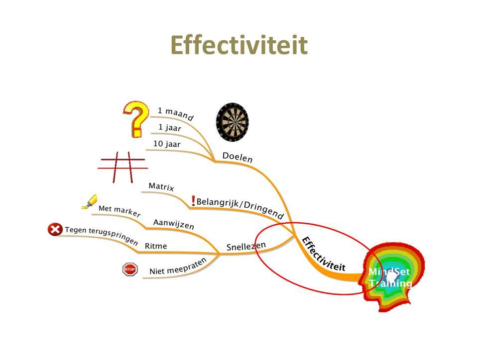 Effectiviteit