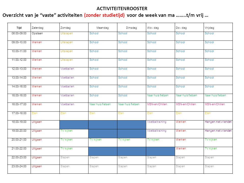 ACTIVITEITENROOSTER Overzicht van je vaste activiteiten (zonder studietijd) voor de week van ma ……..t/m vrij …