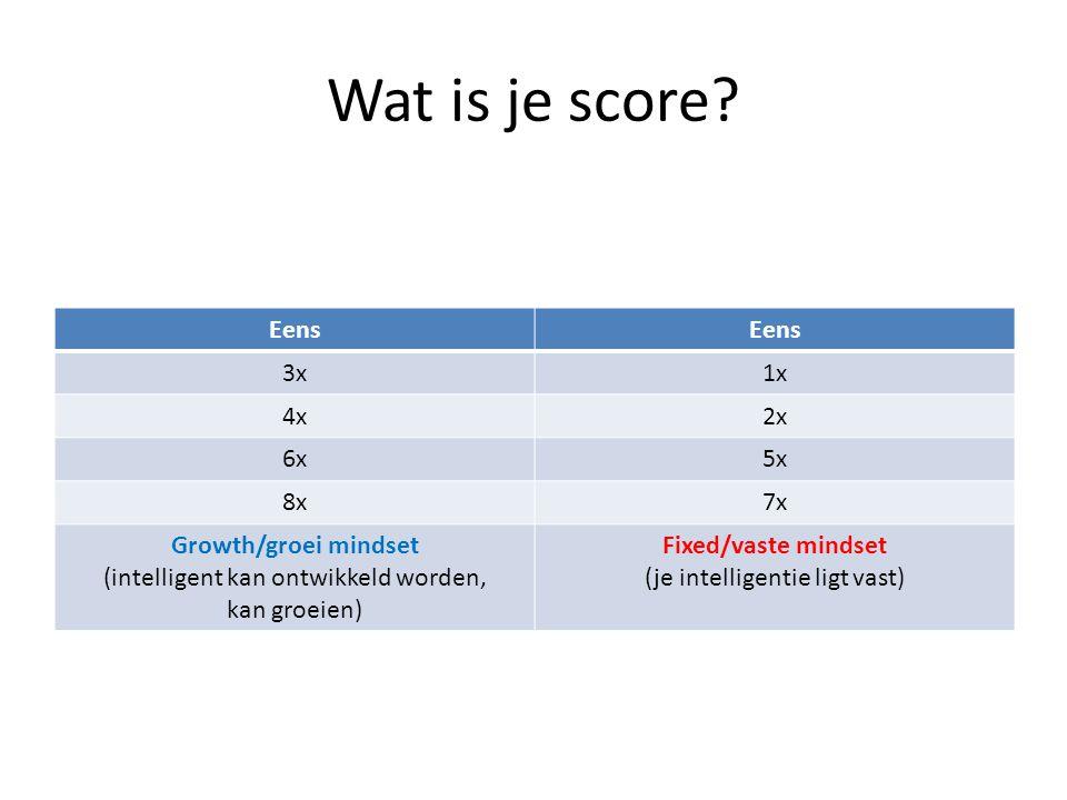 Wat is je score Eens 3x 1x 4x 2x 6x 5x 8x 7x Growth/groei mindset