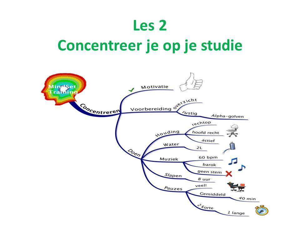 Les 2 Concentreer je op je studie