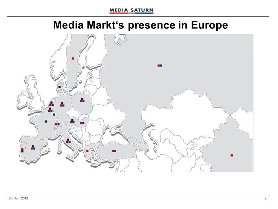 Media Markt's presence in Europe