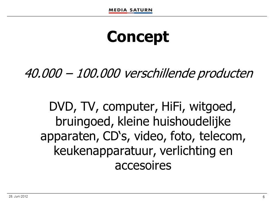 40.000 – 100.000 verschillende producten