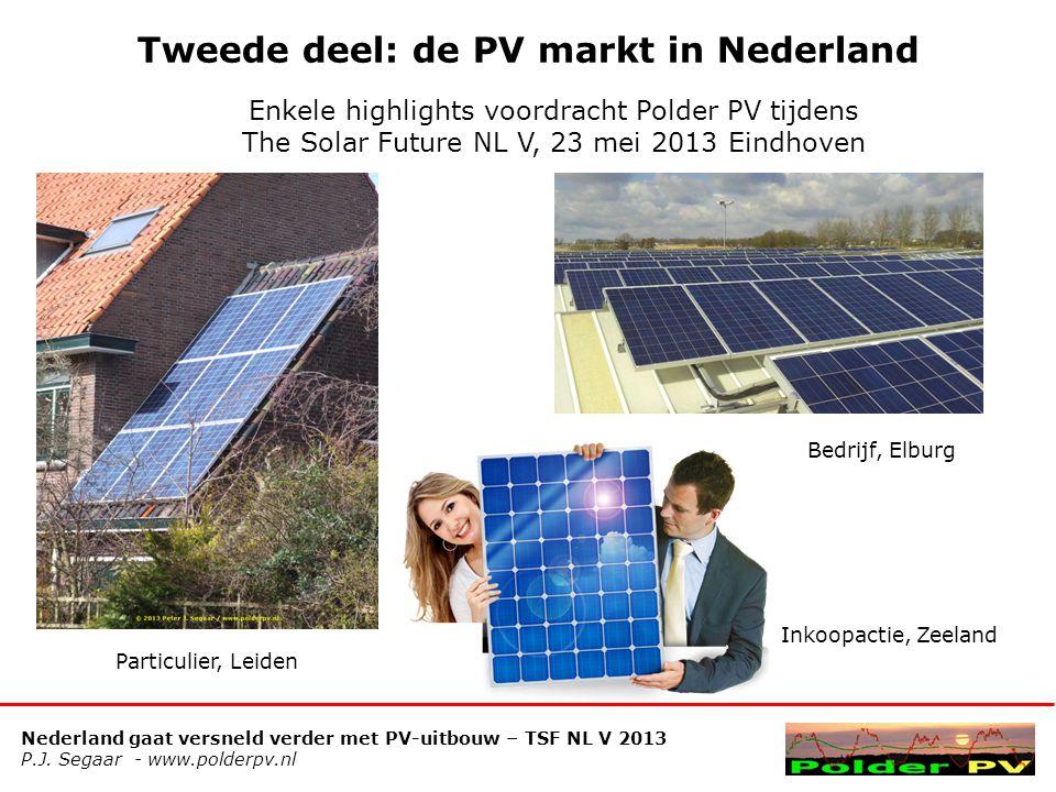 Tweede deel: de PV markt in Nederland