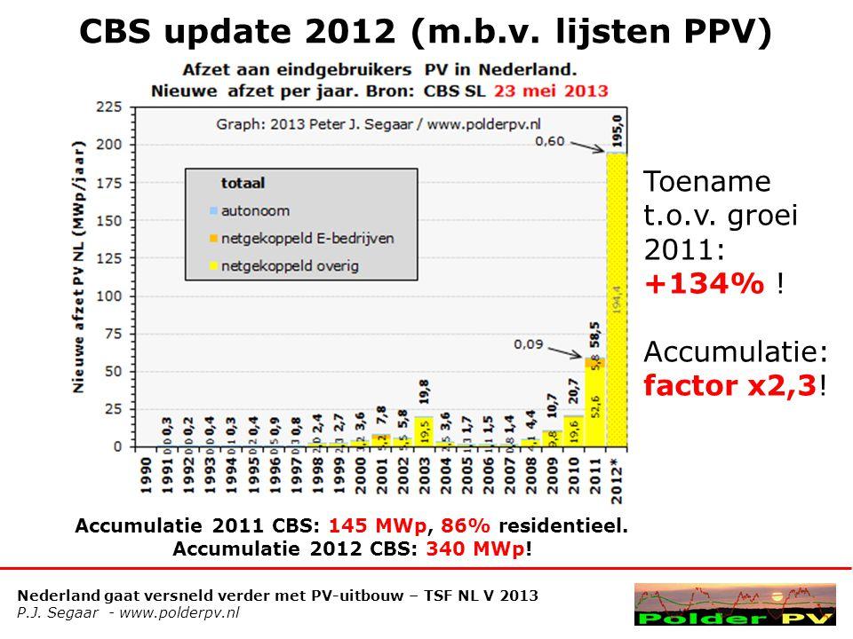 CBS update 2012 (m.b.v. lijsten PPV)