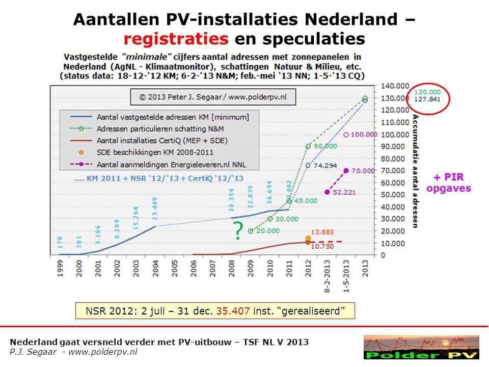 Aantallen PV-installaties Nederland – registraties en speculaties