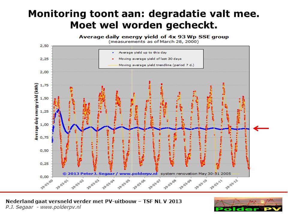 Monitoring toont aan: degradatie valt mee. Moet wel worden gecheckt.