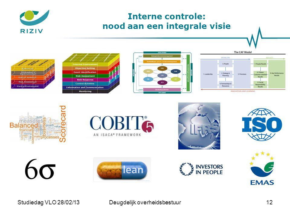 Interne controle: nood aan een integrale visie