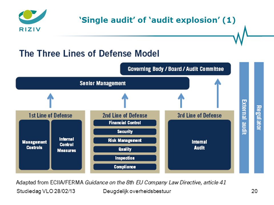 'Single audit' of 'audit explosion' (1)