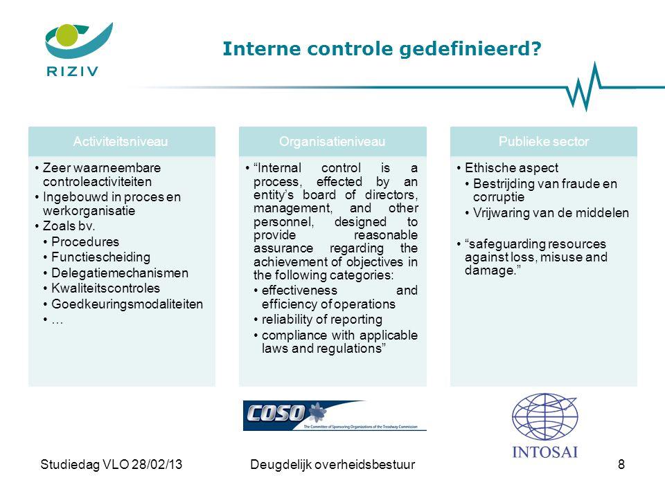 Interne controle gedefinieerd