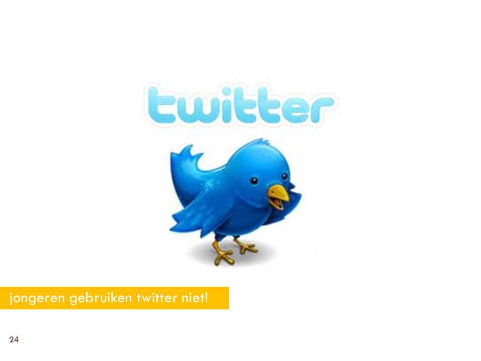 jongeren gebruiken twitter niet!