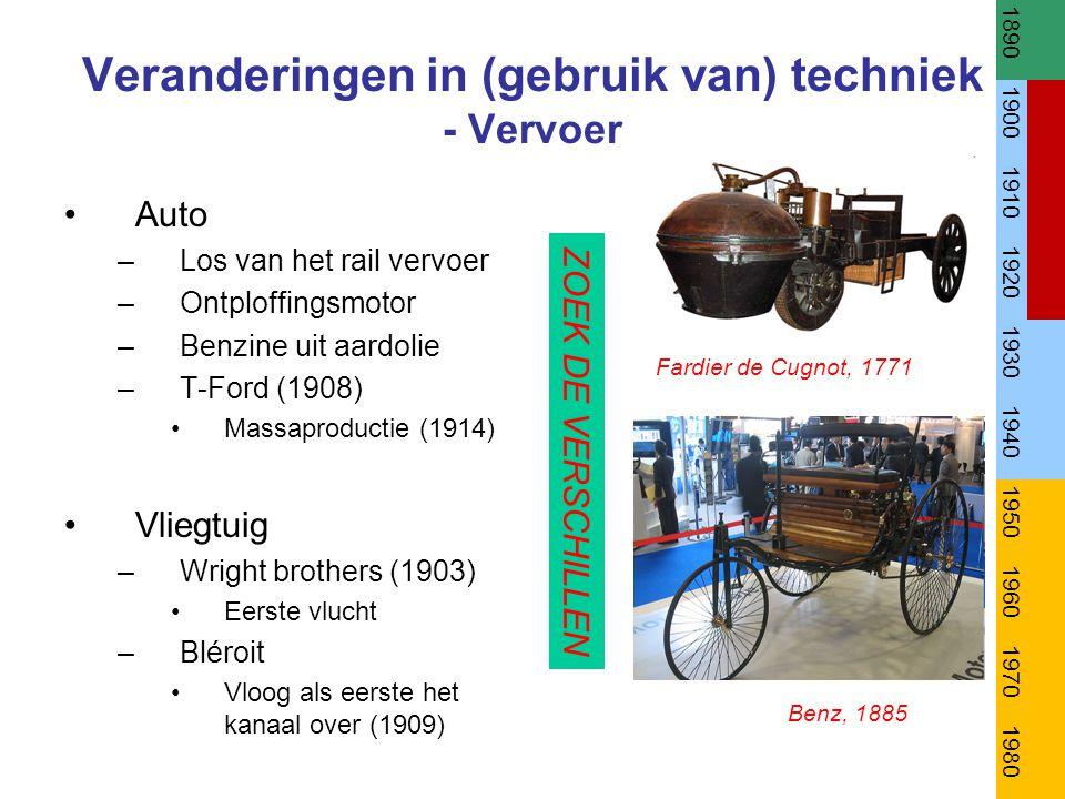 Veranderingen in (gebruik van) techniek - Vervoer
