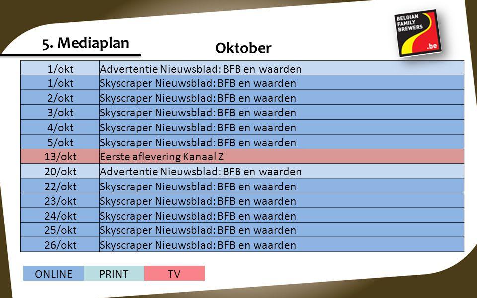 5. Mediaplan Oktober 1/okt Advertentie Nieuwsblad: BFB en waarden