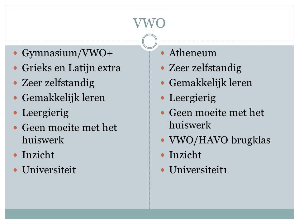 VWO Gymnasium/VWO+ Grieks en Latijn extra Zeer zelfstandig