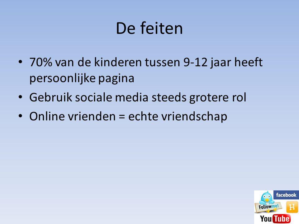 De feiten 70% van de kinderen tussen 9-12 jaar heeft persoonlijke pagina. Gebruik sociale media steeds grotere rol.