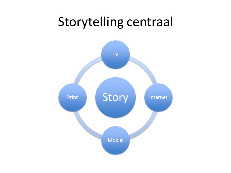 Storytelling centraal
