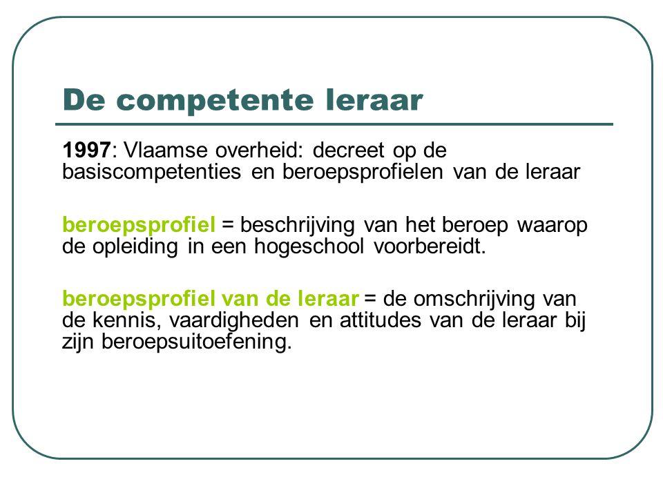 De competente leraar 1997: Vlaamse overheid: decreet op de basiscompetenties en beroepsprofielen van de leraar.