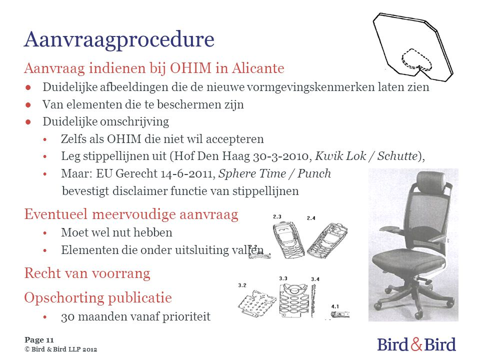 Aanvraagprocedure Aanvraag indienen bij OHIM in Alicante