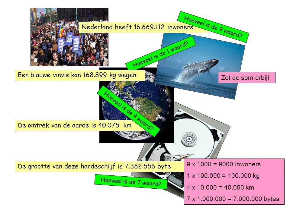 Nederland heeft 16.669.112 inwoners.