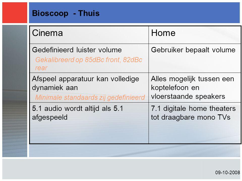 Cinema Home Bioscoop - Thuis Gedefinieerd luister volume