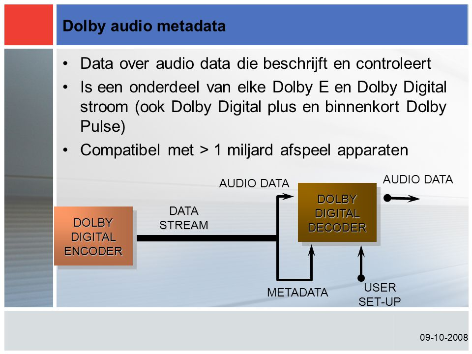 Data over audio data die beschrijft en controleert