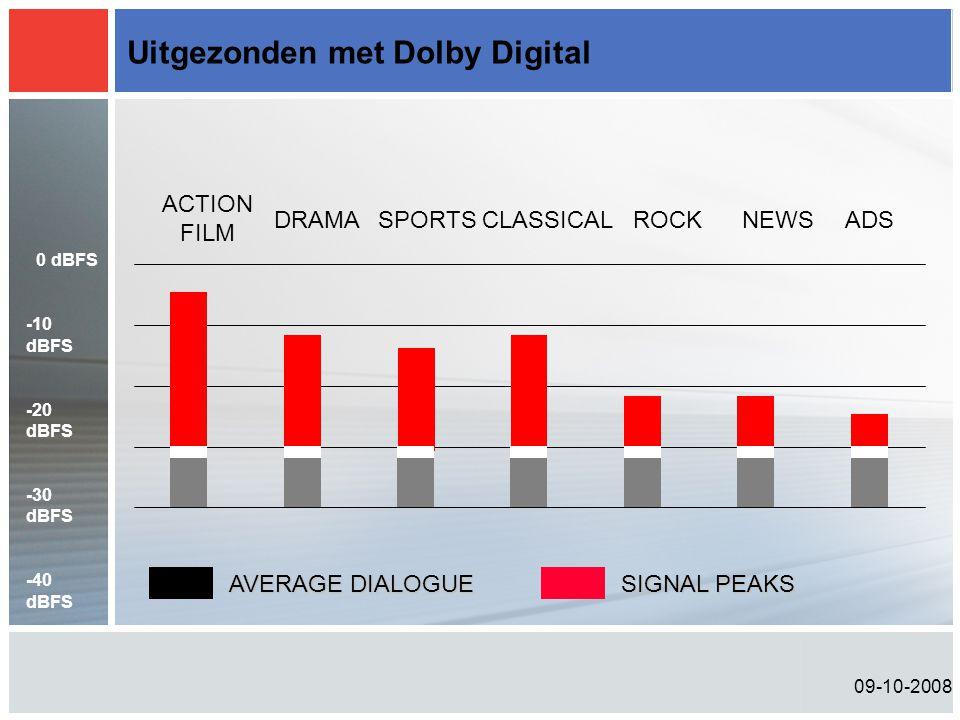Uitgezonden met Dolby Digital
