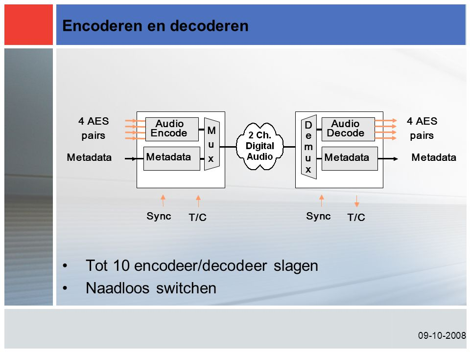 Encoderen en decoderen