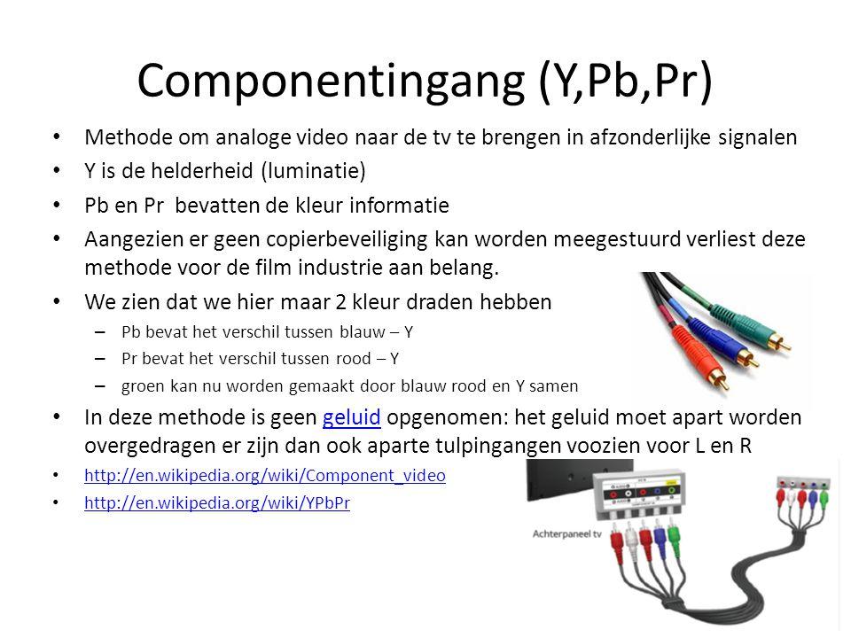 Componentingang (Y,Pb,Pr)