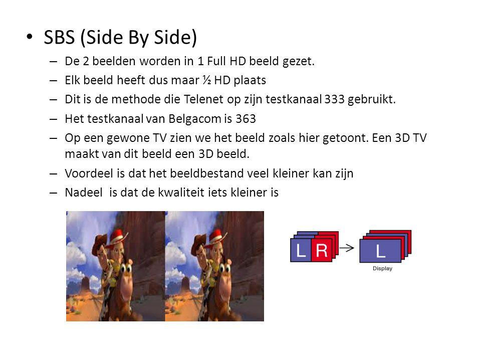SBS (Side By Side) De 2 beelden worden in 1 Full HD beeld gezet.