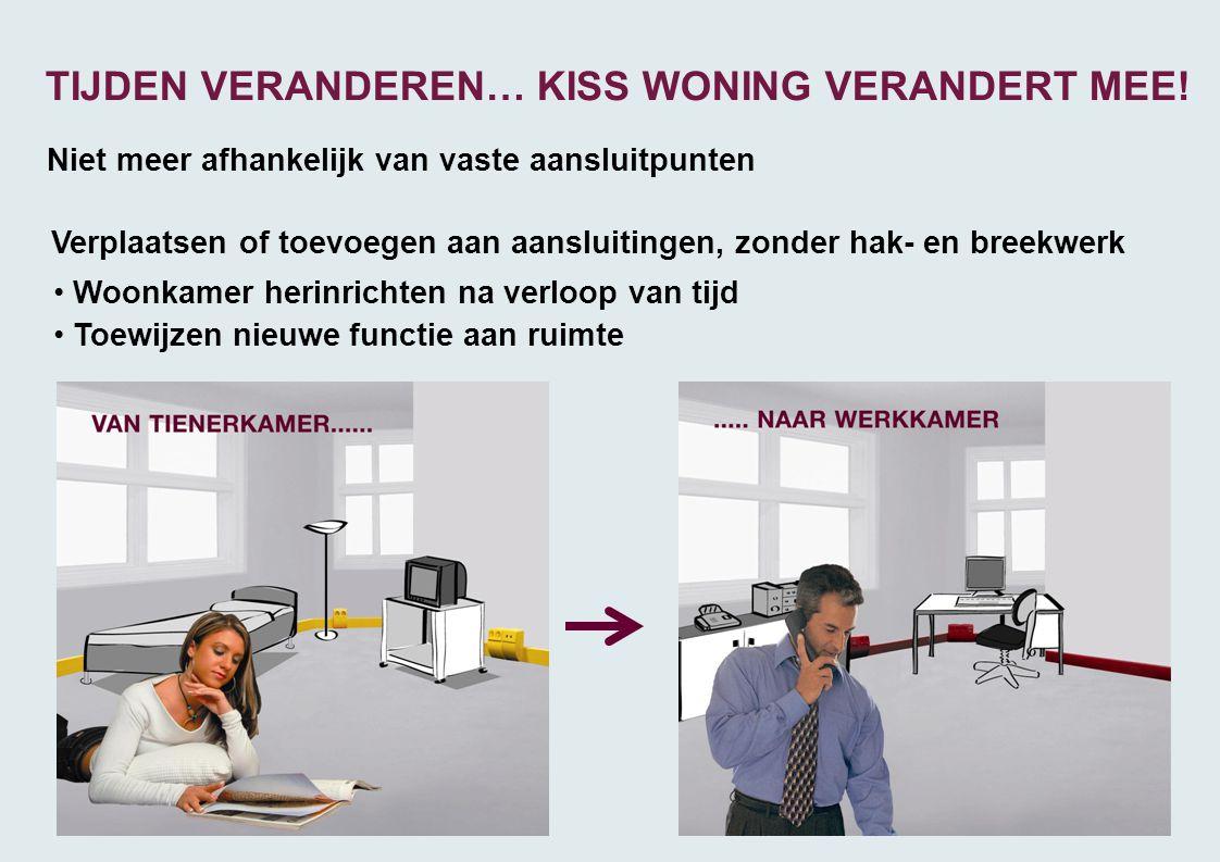 TIJDEN VERANDEREN… KISS WONING VERANDERT MEE!