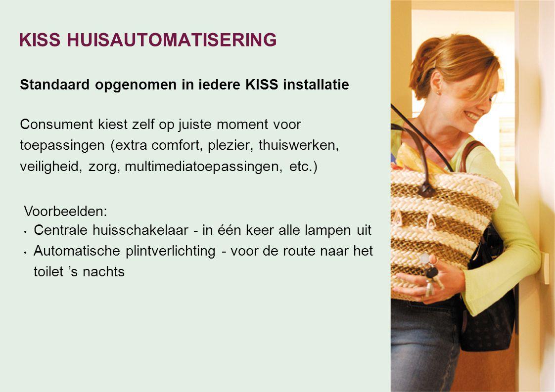 KISS HUISAUTOMATISERING