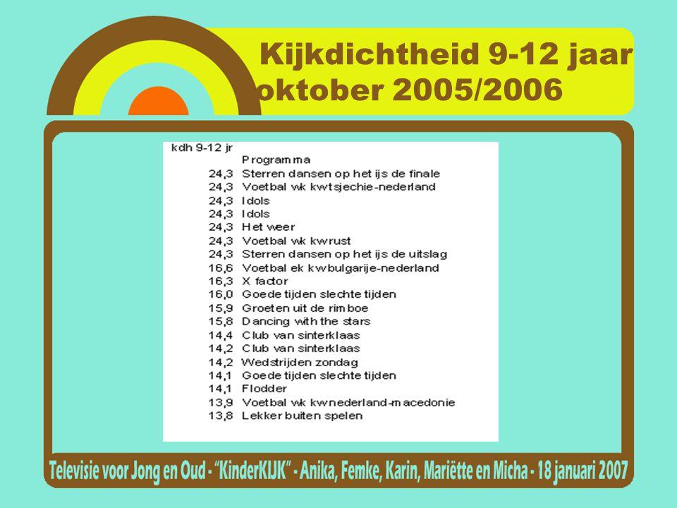 Kijkdichtheid 9-12 jaar oktober 2005/2006