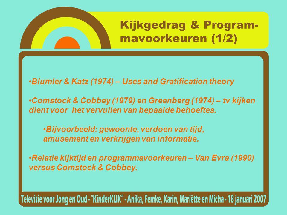 Kijkgedrag & Program- mavoorkeuren (1/2)
