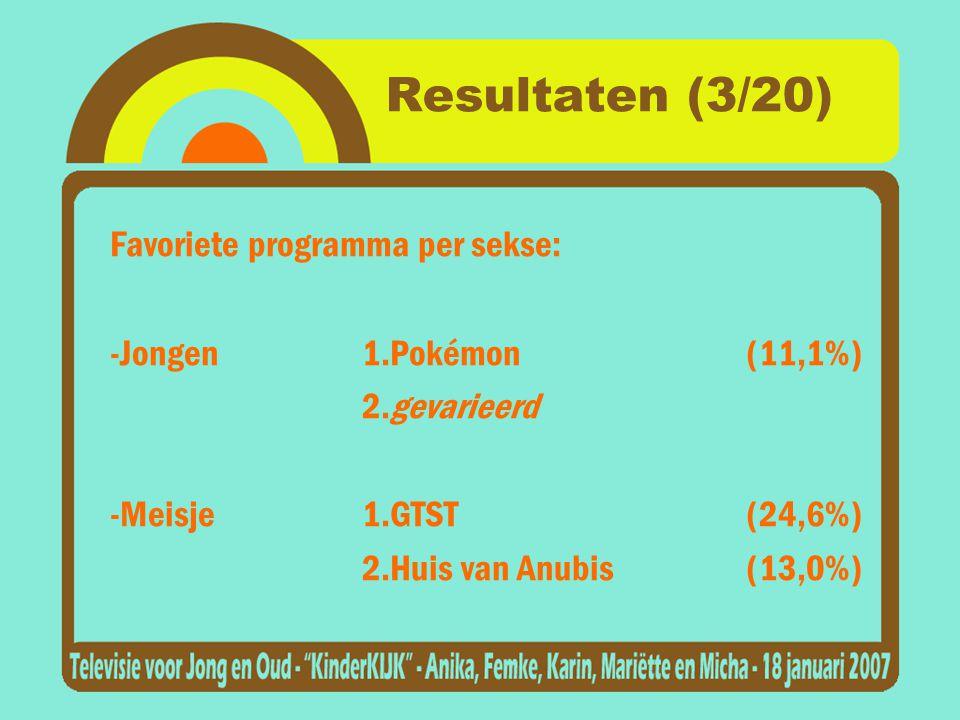 Resultaten (3/20) Favoriete programma per sekse: