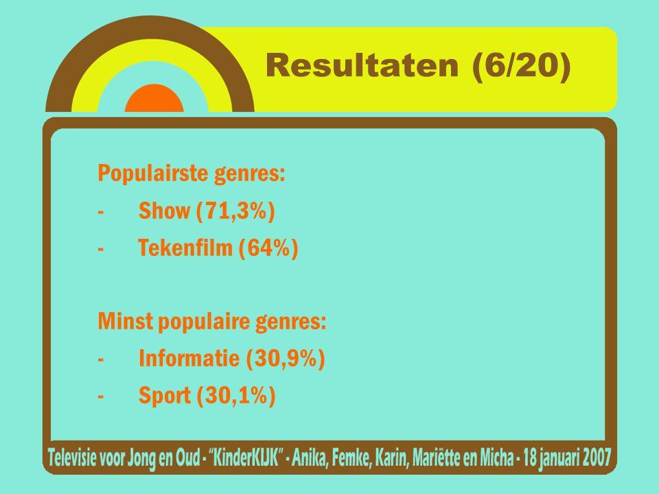 Resultaten (6/20) Populairste genres: - Show (71,3%) - Tekenfilm (64%)