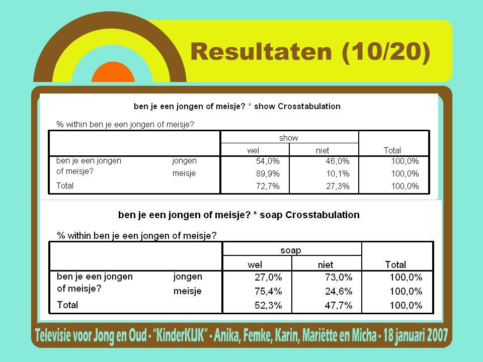 Resultaten (10/20)