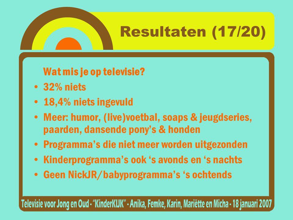 Resultaten (17/20) Wat mis je op televisie 32% niets