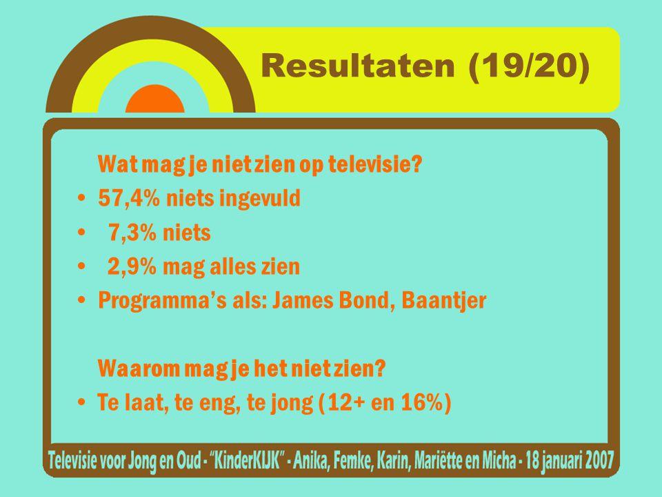 Resultaten (19/20) Wat mag je niet zien op televisie